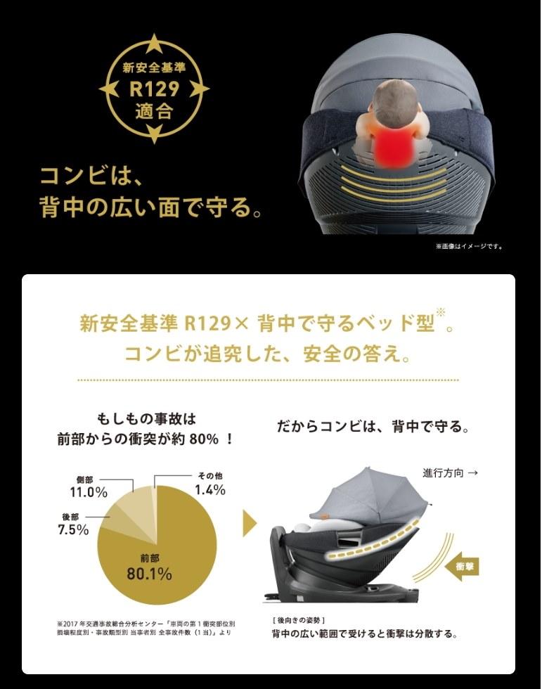 新品特価 THE S ISOFIX エッグショック ZA-670  グレー