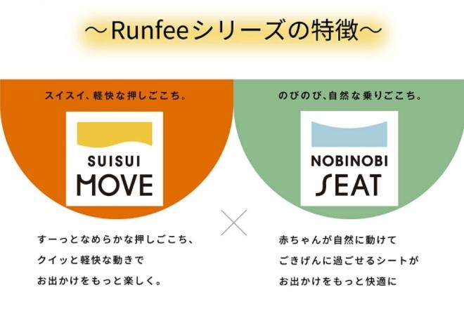 ランフィ/Runfee RB0